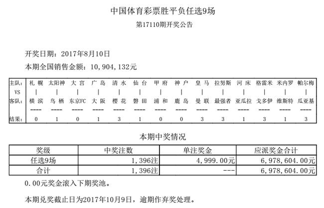 格雷米奥险胜_周中彩任九开1396注4999元