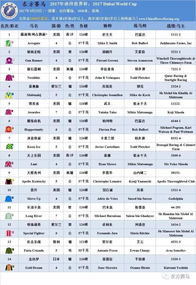 Racing Post、香港赛马会