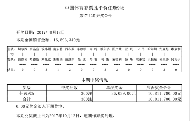多场高赔冷门跌出_周六足彩任九300注3.6万元