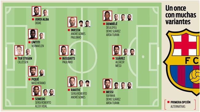 解析巴萨阵容:保利尼奥踢2位置 梅西替身有他们