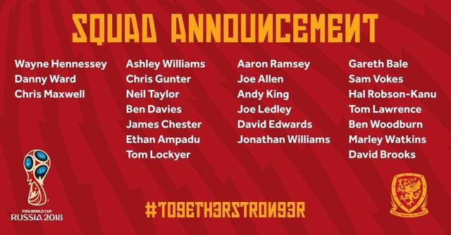 威尔士队世预赛名单:贝尔领衔 阿森纳大将入选