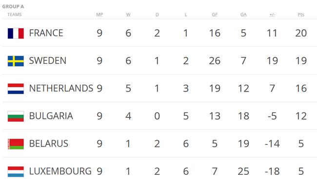 荷兰命悬一线