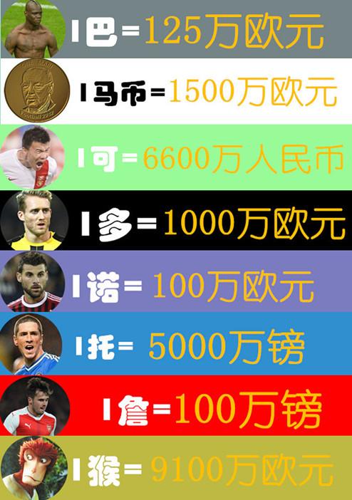 足球货币单位