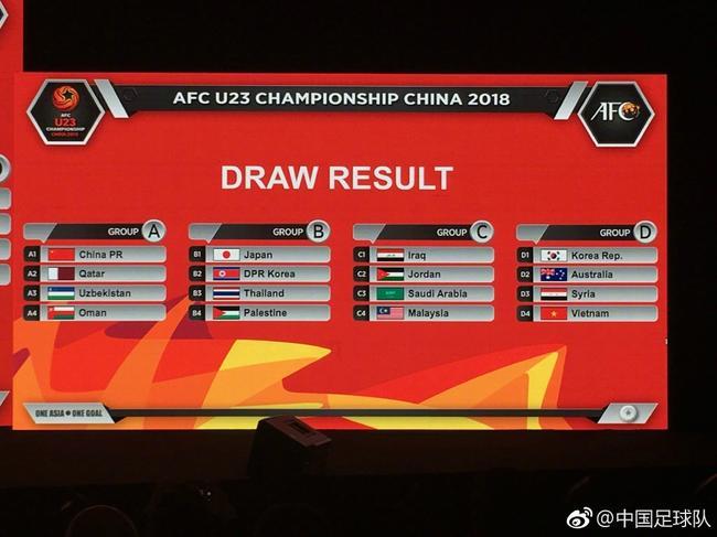 U23亚洲杯分组