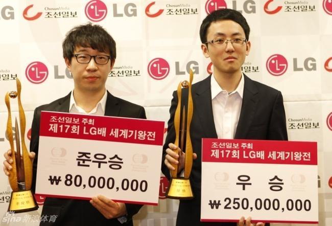 (LG杯冠军时越)