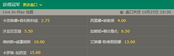 中网女单夺冠赔率