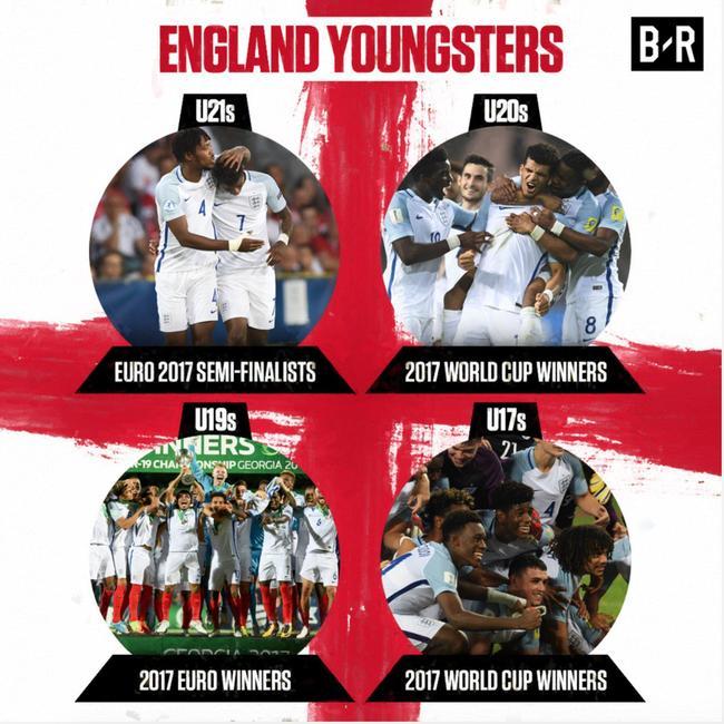 2017年英格兰青少年国家队收获4冠1亚