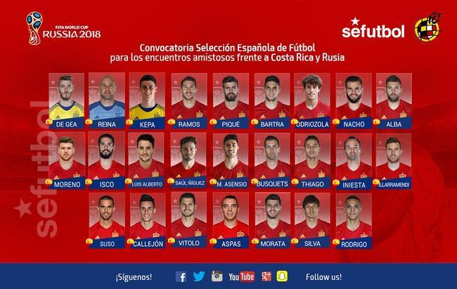 西班牙公布大名单:皮克仍入选