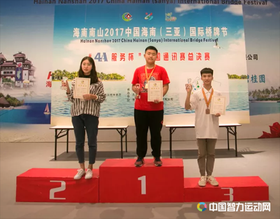全国桥牌通讯赛决赛落幕 陈雪清获公开组第一名