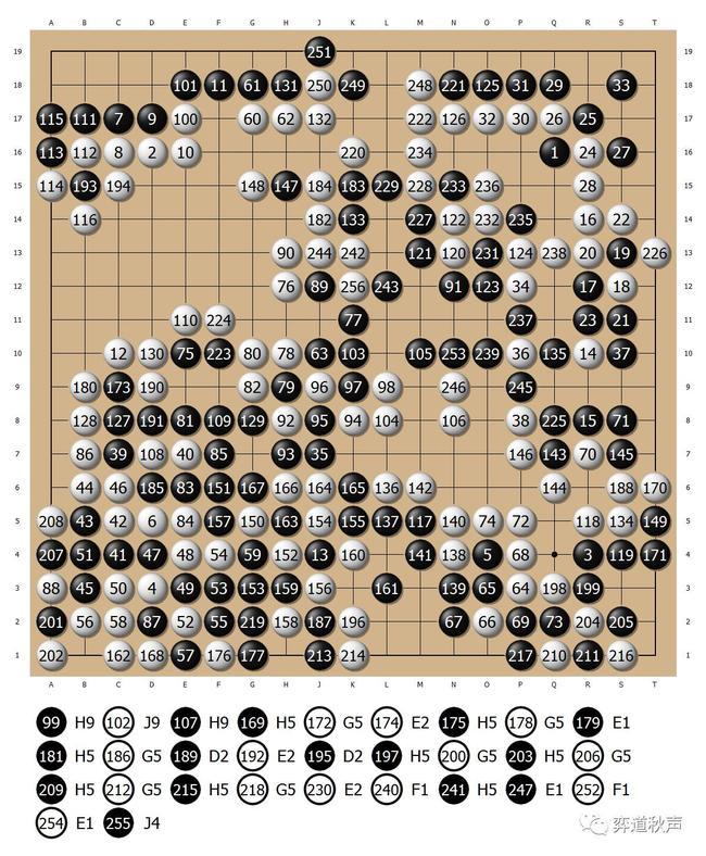 安国铉执白256手中盘胜唐韦星