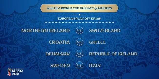 欧洲区附加赛对阵