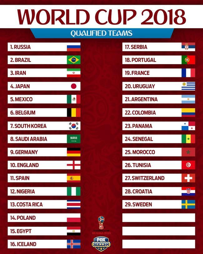 世界杯还有3席待定