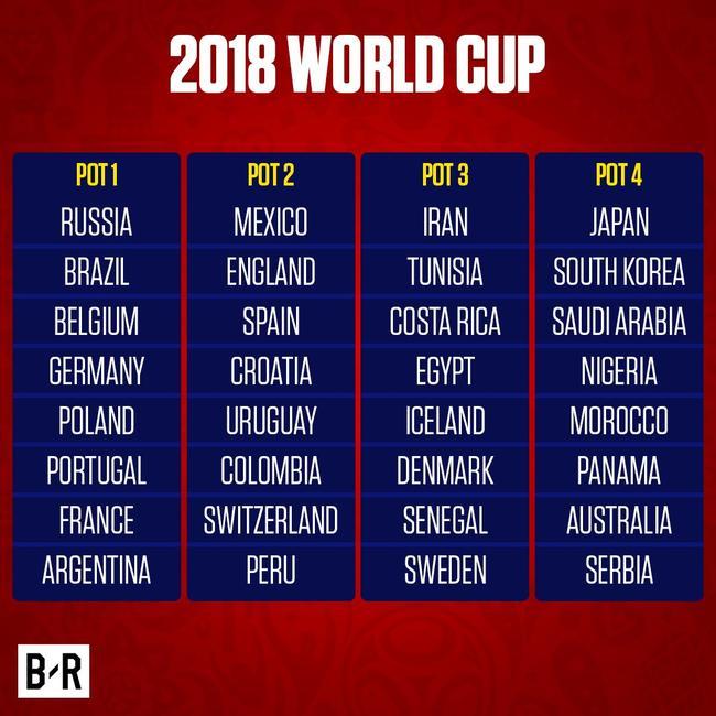 梅西世界杯遇死亡之组?阿根廷15年前那个噩梦