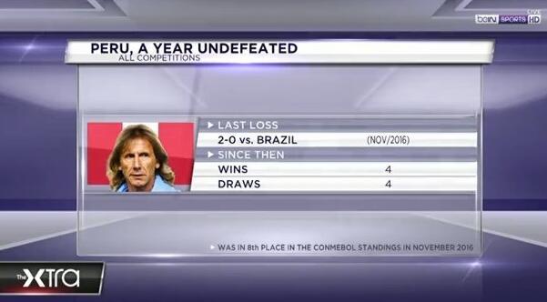 加雷卡的秘鲁一年未尝败绩