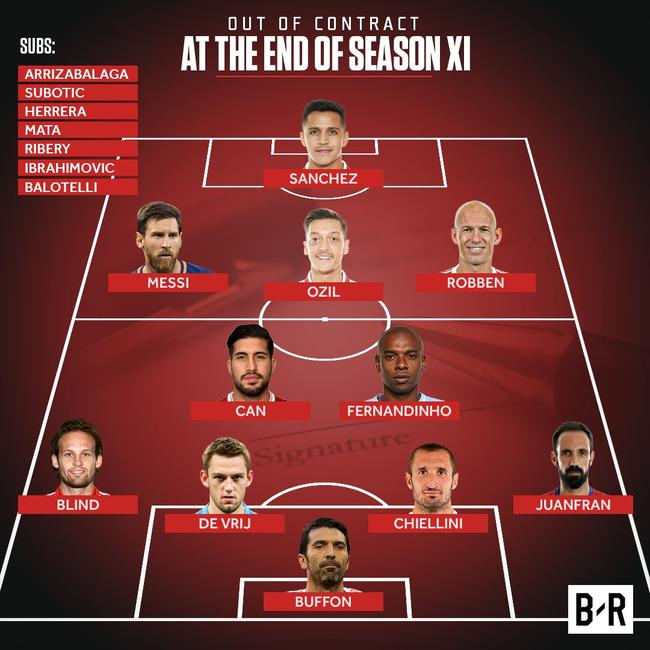 合同将到期最强阵:梅西领超级阵容 伊布马塔替补