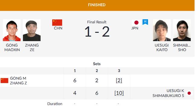 亚运会网球段莹莹王雅繁进女双8强 男双全部出局