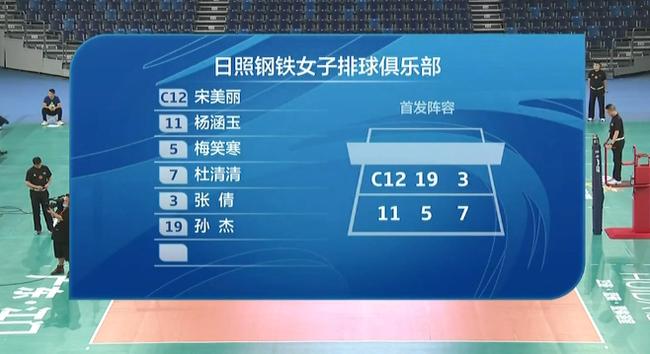 2世界冠军压阵山东全锦赛告捷 天津女排3-0胜河北