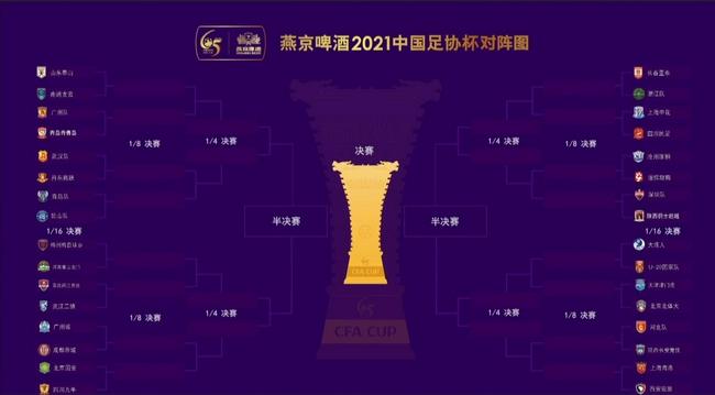 足协杯正赛抽签:海港好签 泰山广州同在济南赛区