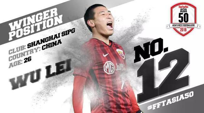 权威媒体评亚洲50大球星:武磊成唯一上榜中国球员