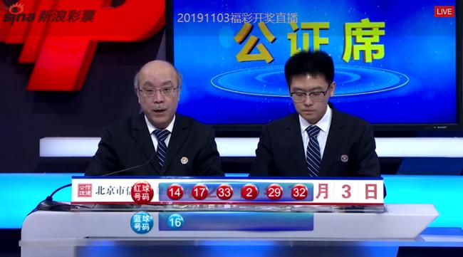 蓝球开最大号16 双色球头奖8注71