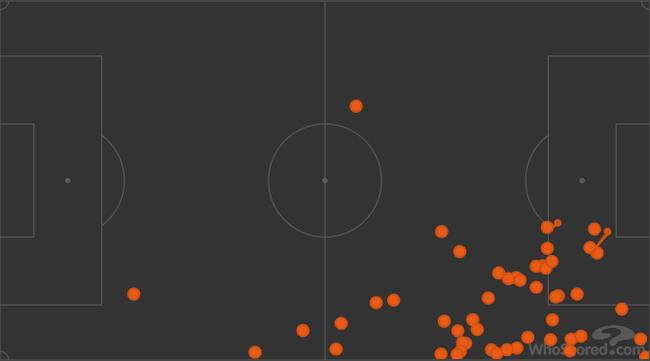 佩佩本场的触球点分布(向右进攻)
