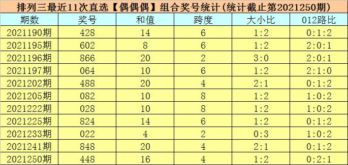251期司马千排列三预测奖号:跨度参考
