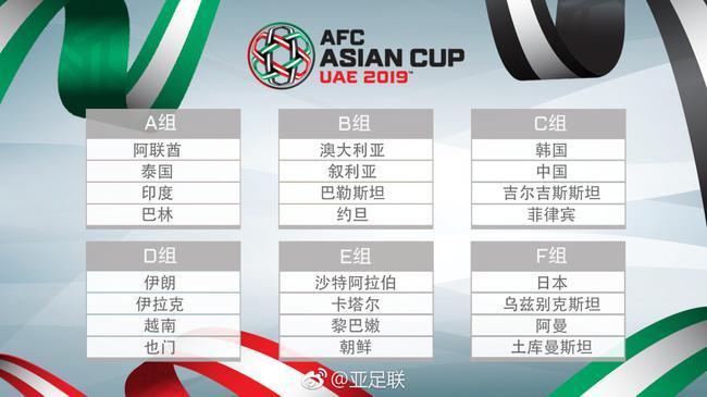 2019亚洲杯分组抽签结果揭晓 中国队再碰韩国