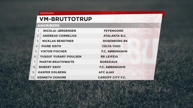 丹麦前锋名单