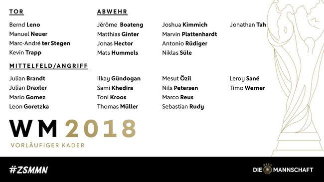 德国队世界杯初选名单:诺伊尔领衔 罗伊斯入围