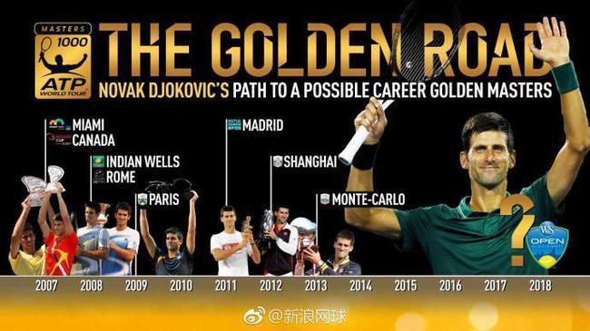 """小德""""金大师""""之路:耗时12年 终成ATP第一人"""