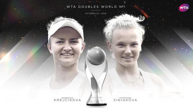 捷克组合登顶女双世界第一 今年夺两个大满贯冠军