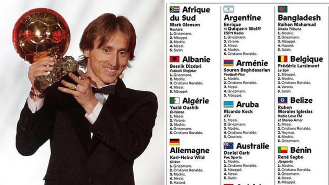 阿根廷媒体把票投给了莫德里奇