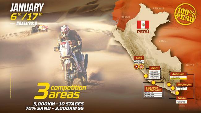2019达喀尔拉力赛赛段设置10个赛段全在秘鲁境内