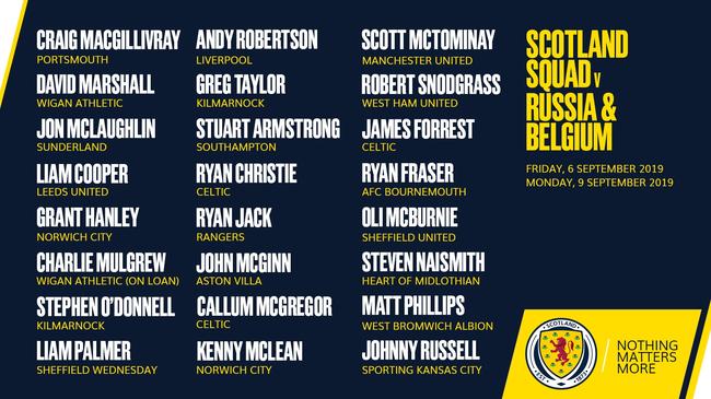 苏格兰公布最新一期大名单:曼联新星领衔入选