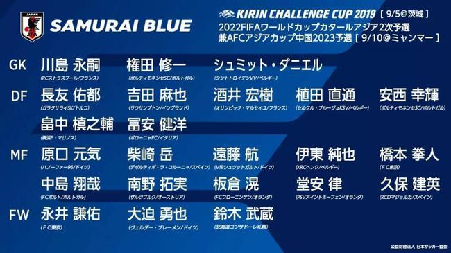 日本队大名单