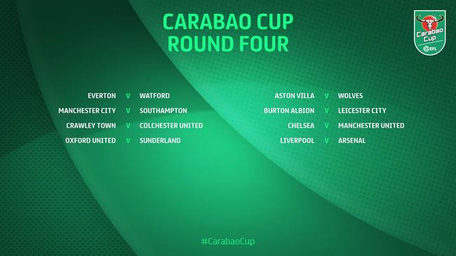 2019/20赛季英联杯第4轮抽签结果