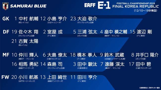 日本队名单