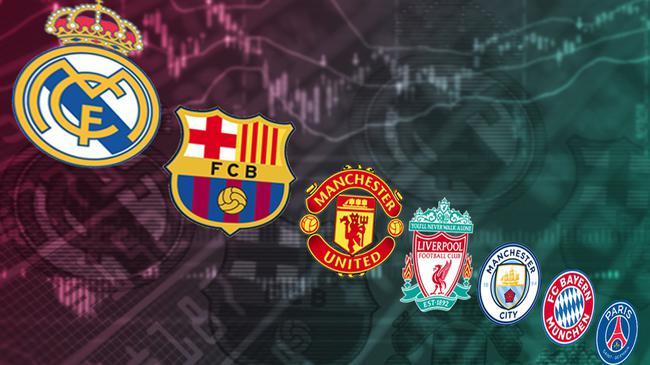 足球俱乐部品牌价值榜:皇马14亿