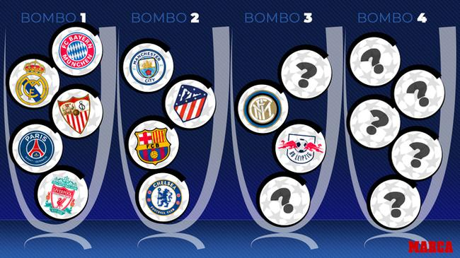 本赛季欧冠正赛席位:皇马巴萨领衔 已敲定26席