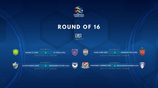 亚冠东亚区1/8决赛对阵:国安与上港分别抗日