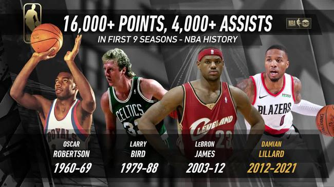 利拉德生涯16000分+4000助攻 NBA历史第四人