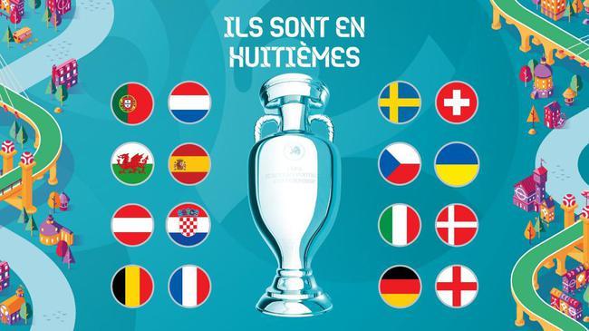 歐洲杯16強