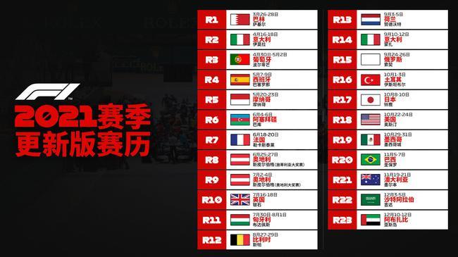 據最新賽歷,2021F1俄羅斯大獎賽將于9月24-26日在索契舉行