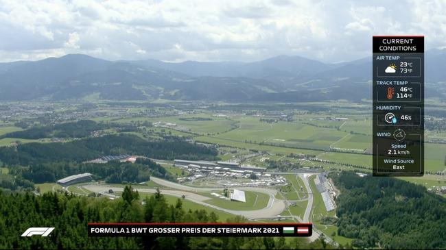 2021F1施蒂利亞大獎賽一練天氣情況