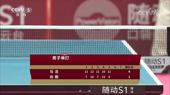 奥运热身赛马龙错失3赛点4-1向鹏 梁靖崑2-4袁励岑