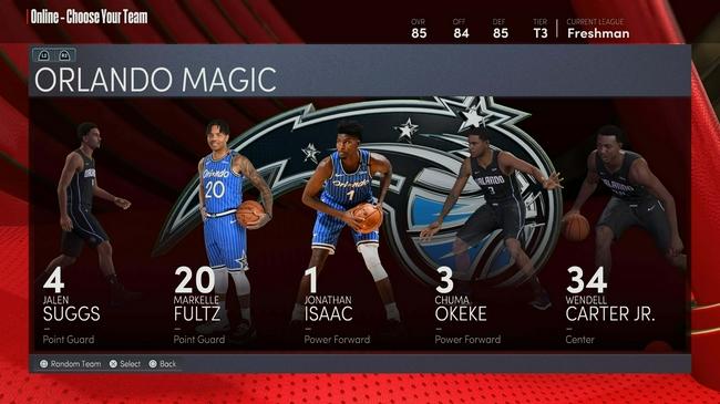 魔術全隊NBA2k22能力值:僅2人達80全聯盟最慘