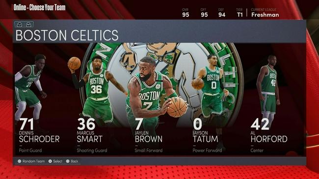 凱爾特人NBA2k22能力值:塔圖姆90 施羅德79