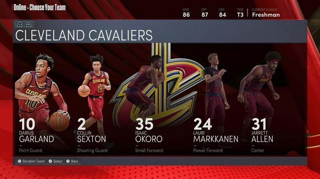 騎士全隊NBA2k22能力值:三人80+ 樂福跌至78