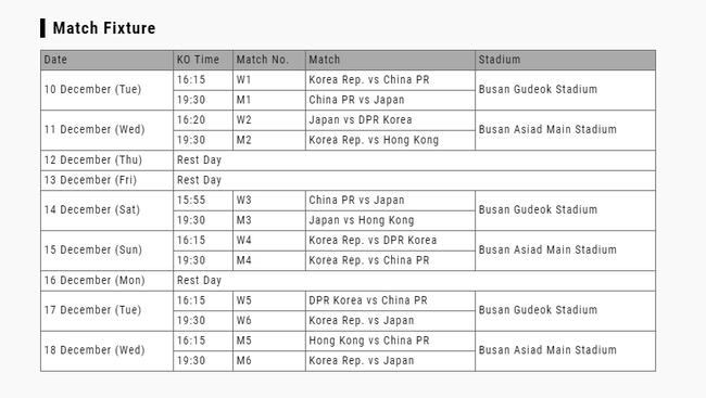 2019年东亚杯男足赛程