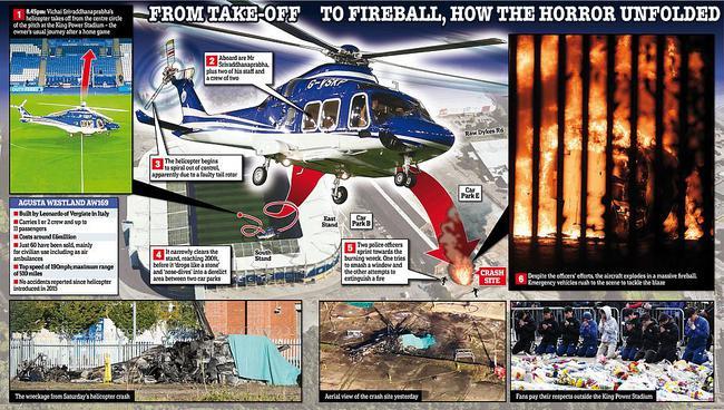 維猜直升機墜毀shi